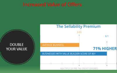 Maximise the Value of Your Business for Sale